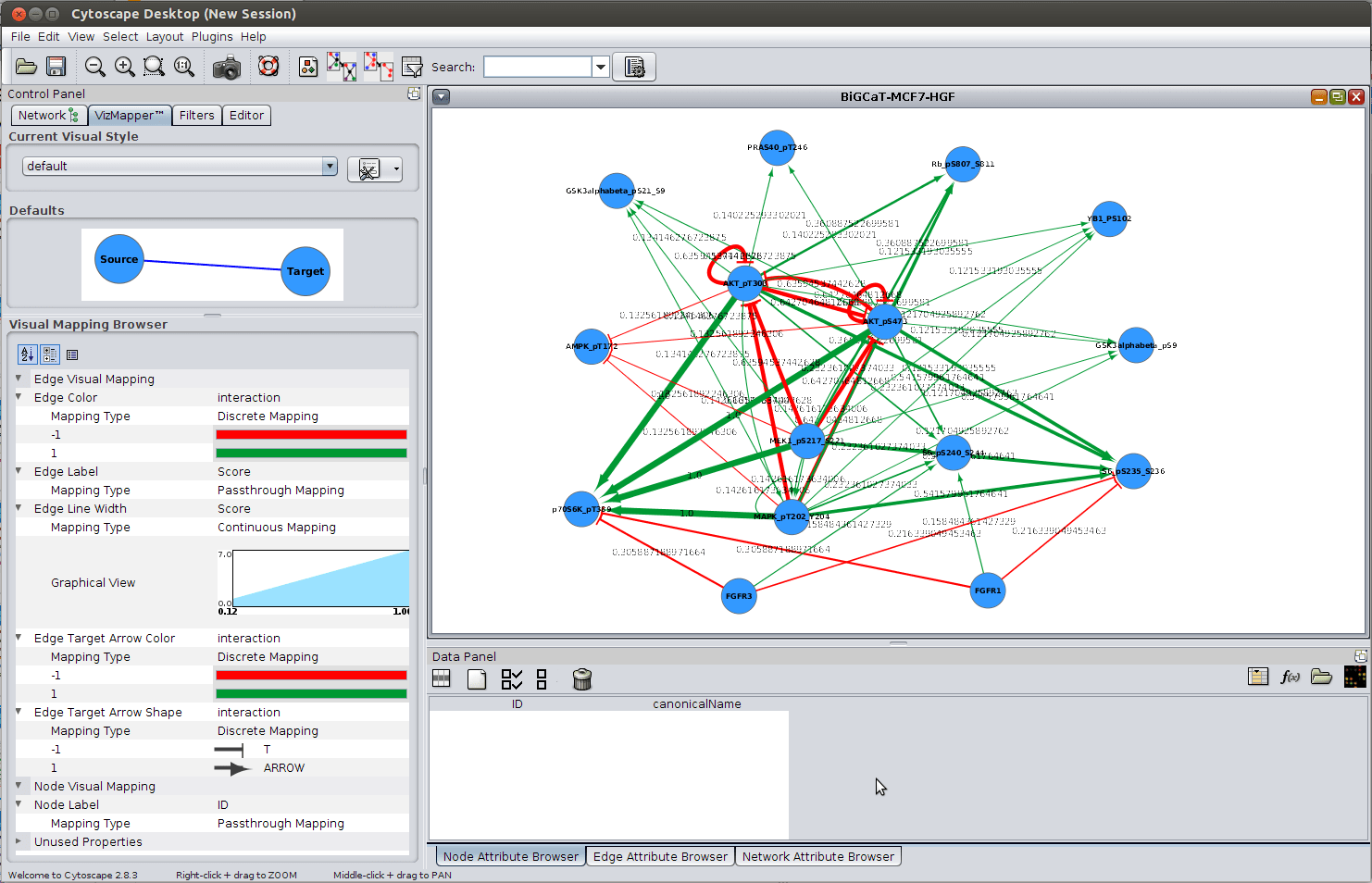 Network visualization with Cytoscape 4
